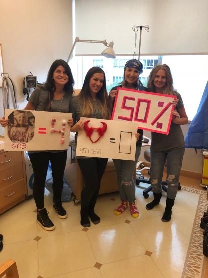 chemo girls signs